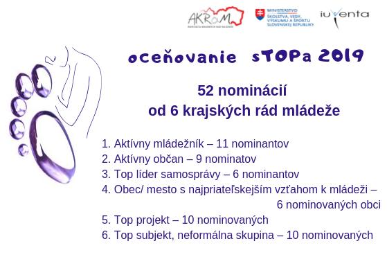 Doručené nominácie na ocenenie sTOPa 2019